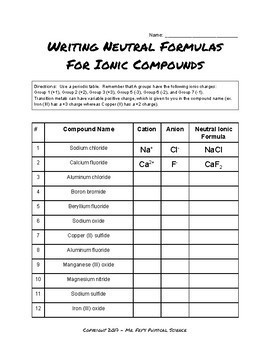 Writing Neutral Formulas for Binary Ionic Compounds - Practice Problems