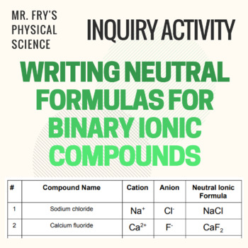 Formulas for Binary Ionic Compounds Practice by Mr Fry\'s Physical ...
