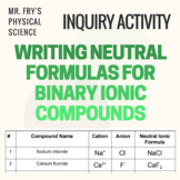 Formulas for Binary Ionic Compounds Practice