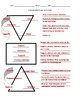 Writing Notes/Presentation Bundle