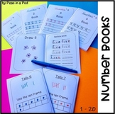 Writing Numbers 1 to 20 in Word Form for Kindergarten, 1st grade