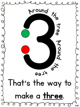 Writing Numbers Poem Posters