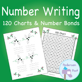 Writing Numbers Within 120 - Christmas Light 120 Charts an