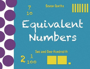 Writing Numbers in Different Forms