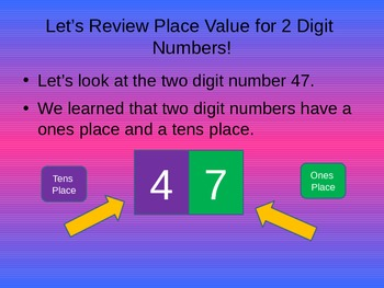 Writing Numbers in Expanded Form 1st Grade PowerPoint Presentation