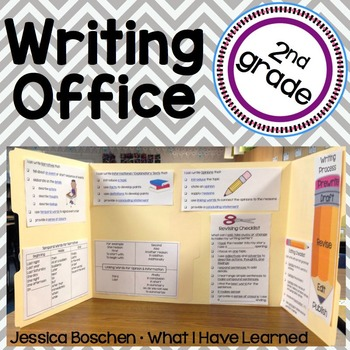 Writing Offices {Second Grade}