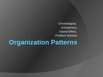 Writing Organization Patterns PowerPoint