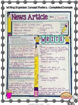 Writing Organizer Concept Posters