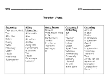 Writing Organizer and Transitions