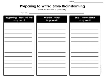 Graphic Organizers For Reading & Writing - 11 Organizers