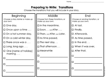 Graphic Organizers For Reading and Writing - 11 Organizers