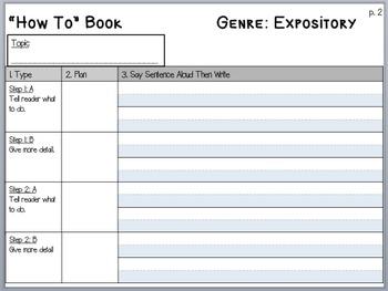 Writing Organizers: Narrative, Argumentative, Expository (3-Step)
