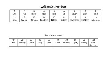 Writing Out Numbers - Math Expressions Unit 2 Lesson 3 Second Grade