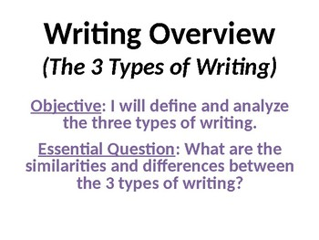 Writing Overview, 3 types of writing