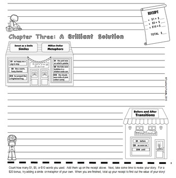 """Spring Writing & Parts of Speech Activity: """"Writer's Shopping Spree"""""""