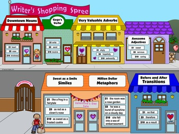 """Valentine's Day Writing & Parts of Speech Activity: """"Writer's Shopping Spree"""""""