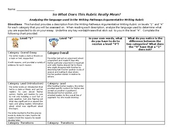 Writing Pathways Argumentative Rubric- Student Worksheet