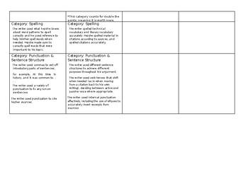 Writing Pathways Argumentative Rubric- Student Worksheet
