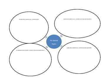 Writing Personal Narrative Topic Brainstorm
