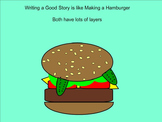 Writing Personal Narratives SMARTnotebook