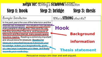 Writing Persuasive Introductions ppt