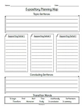 Writing Planning Map Organizer: Narrative, Persuasive, & Expository