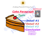 Writing Planning/Organizing Graphic Organizer-Cake Paragraph