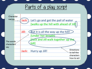 Writing Play Scripts; Complete Lesson  – Diary of a Wimpy Kid