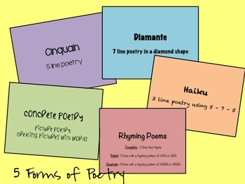 Writing Poetry - 5 Minilessons + Quiz + Project