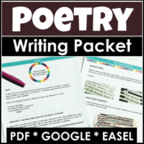 Poetry Writing Activities with 22 Types of Poetry for Print & Google Docs