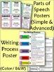 Writing Portfolio Design: Overused Words, Parts of Speech, & Writing Process