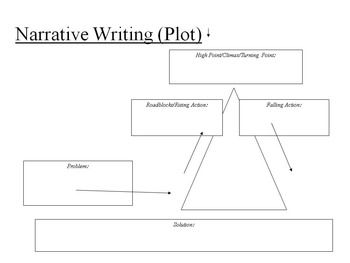 Writing Portfolio Unit