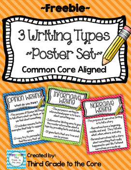 argumentative writing posters