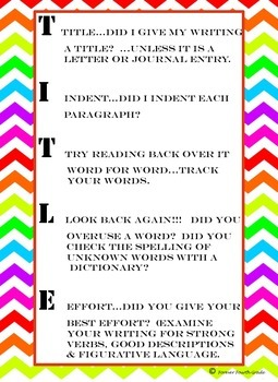Writing Poster, Writing Tips