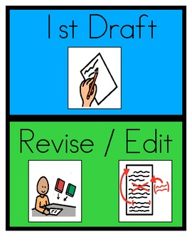 Writing Poster and Checklists