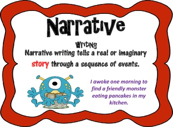 what is narrative writing