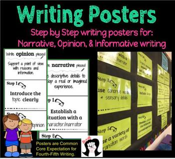 Writing Posters: Opinion Writing, Narrative, Informative Writing Step by Step
