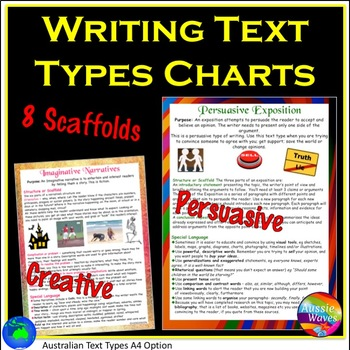 Writing Anchor Charts all TEXT TYPES plus Writing Corner Display Charts