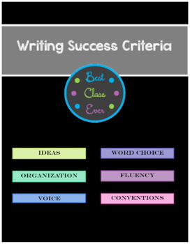 Writing Posters by Trait with Success Criteria
