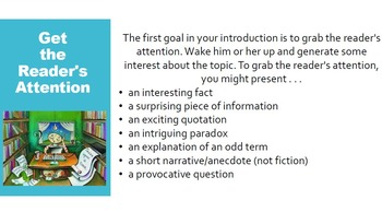 Writing Powerful Introductions