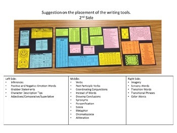 WRITING Privacy Partition Shield Tools Synonyms, Parts of Speech, Traits