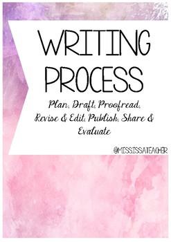 Anchor Charts Writing Process