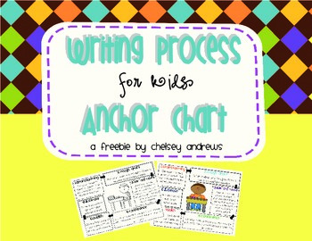 Writing Process Anchor Chart {Handout for Kids}