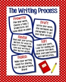 Writing Process Anchor Chart, Red Polka Dot