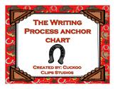 Writing Process Anchor Chart for Bulletin Board (Western Theme)