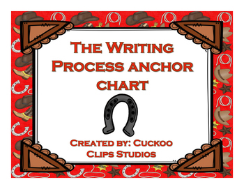 Writing Process Anchor Chart for Bulletin Board (Western Theme)