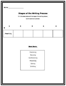 Writing Process Assessment