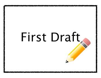 Writing Process Banner