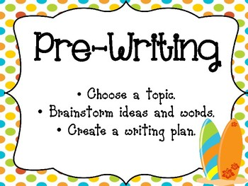 Writing Process Beach Themed Posters