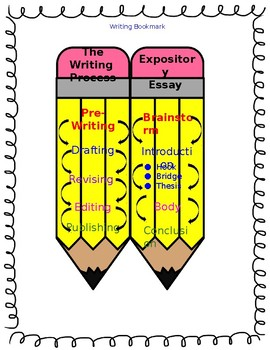 Writing Process Bookmark
